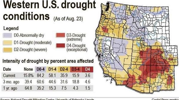 Drought Lingers Across The Pacific Northwest . News | OPB