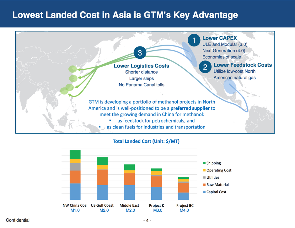 A screenshot from a PowerPoint presentation shows NW Innovation Works touting access to China's fuel market as a major benefit of a proposed Kalama, Washington, methanol plant.